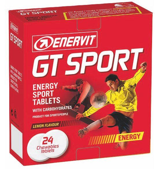 GT Sport Tabletter